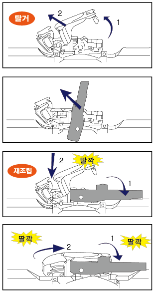 장착방법2(Side Lock Arm (S.Small/Small/Large))